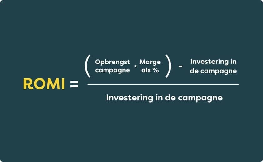 ROMI Code Blauw marketingbudget bepalen.jpg